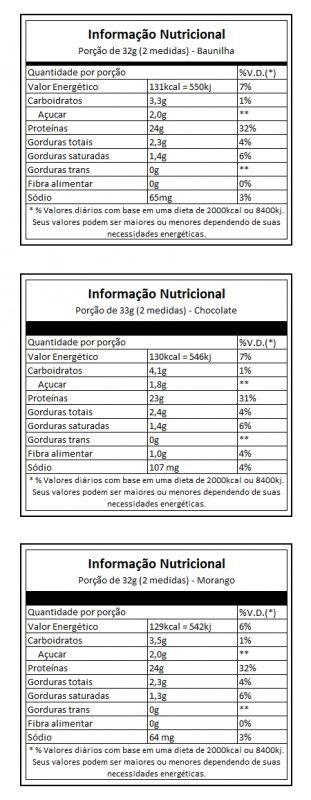 100_pure_whey_protein_2kg_probiotica_5397275516-png-665x0_q100-311x800